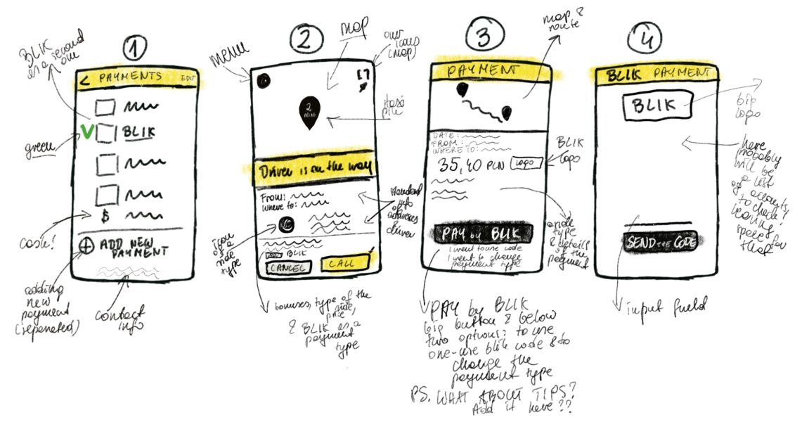 First sketches of BLIK payment type - pen and paper drawings